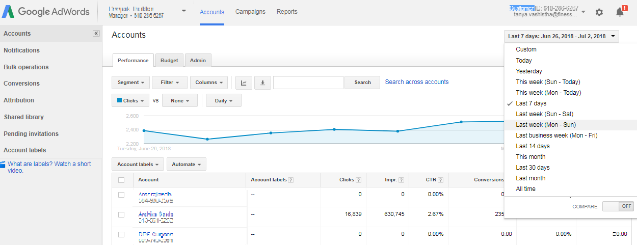 old-google-adwords-interface