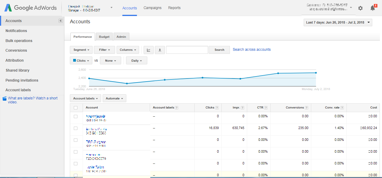 google adwords old interface