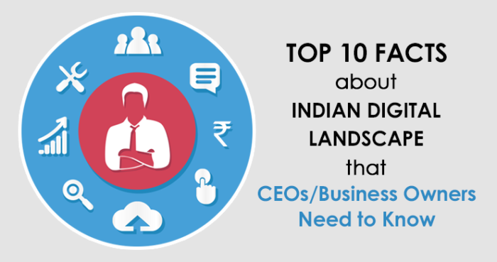 0 Facts about Indian Digital Landscape