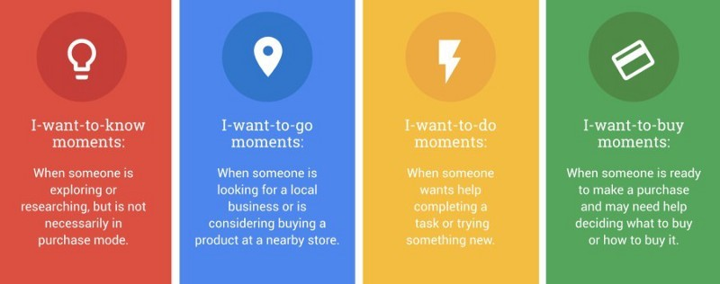 micro-moments-of-users
