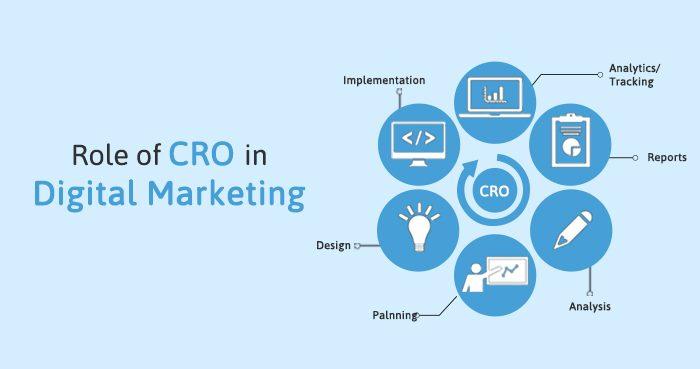 role-of-CRO-in-digital-marketing